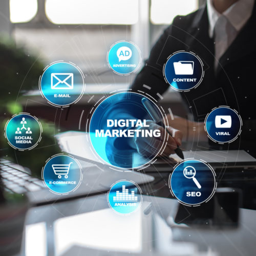 The Best Guide to Use Digital Marketing Channels - Adeo Group