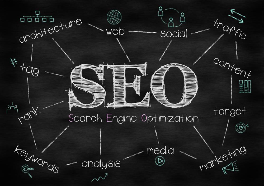 Advanced Technical SEO - Adeo Digital Marketing Agency Glasgow