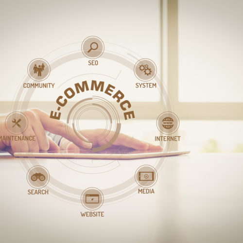 Ecommerce Marketing in 2019 - Adeo Digital Marketing Agency Glasgow