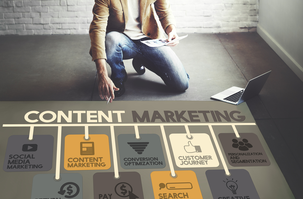 Ecommerce Content Marketing in 2019