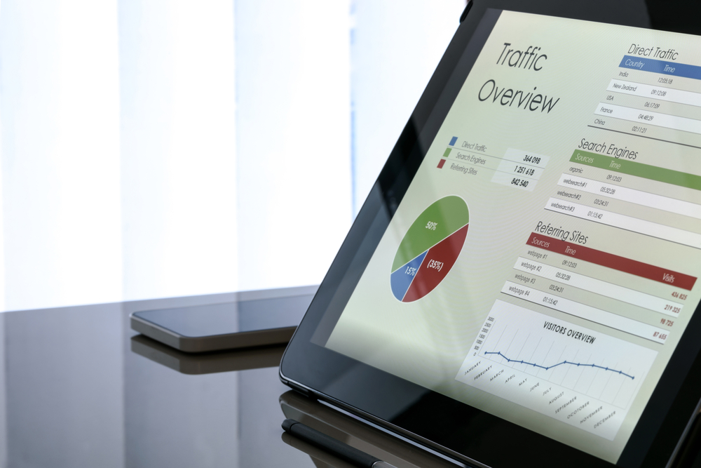 Unleash Your Brand Productivity By Using Google User Analytics Data