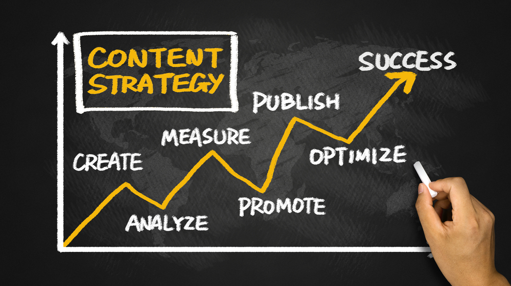 Sail Your Content Strategy To Success By Google's BERT Update